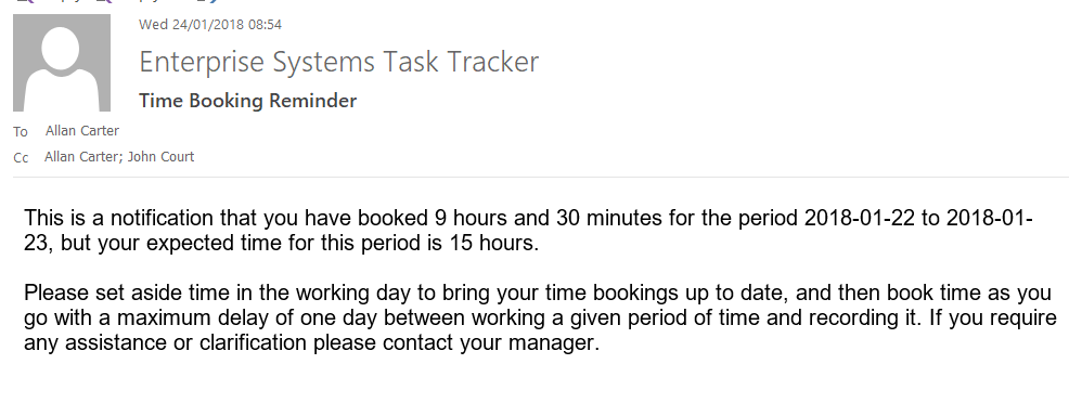Send alerts for cost and time overruns